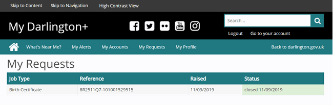 My requests tab showing previously submitted forms